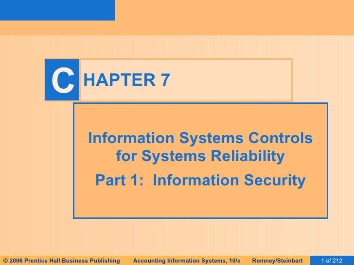 Ais Romney 2006 Slides 07 Is Control1