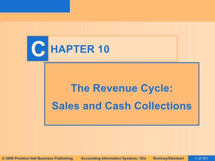 HAPTER 10 The Revenue Cycle: Sales and Cash Collections