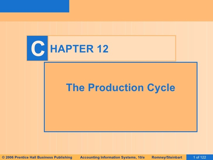 HAPTER 12 The Production Cycle