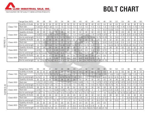 Flange Bolt Chart