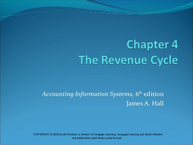 Accounting Information Systems, 6th edition James A. Hall COPYRIGHT © 2009 South-Western, a division of Cengage Learning. ...