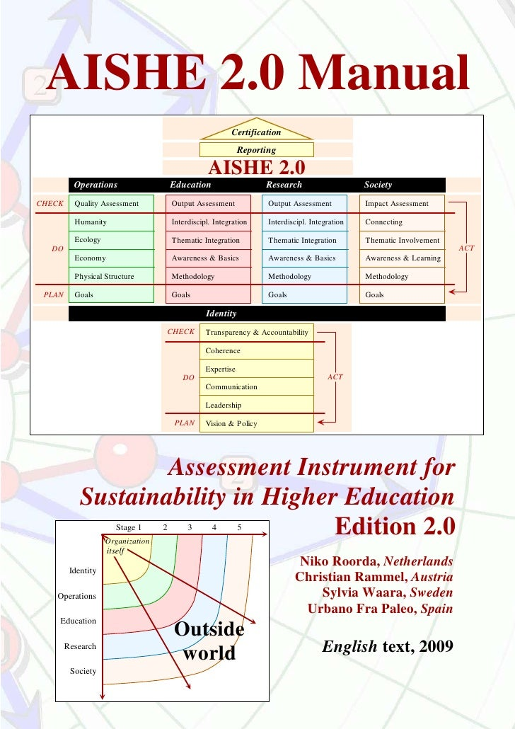 AISHE 2.0 Manual                                                           Certification                                  ...
