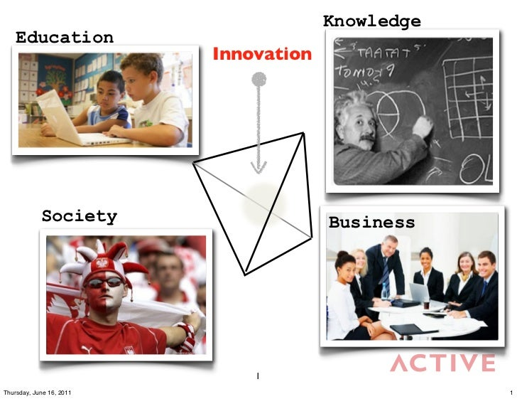 Knowledge    Education                          Innovation            Society                    Business                 ...