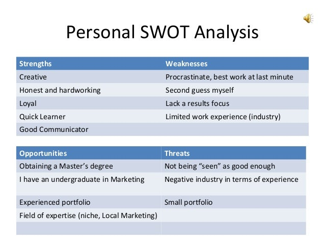 swot analysis weaknesses for creative technology ltd essay Swot analysis for a car wash business for yhs company 40 swot analysis 41 strengths table 1 solving be innovative and creative to.