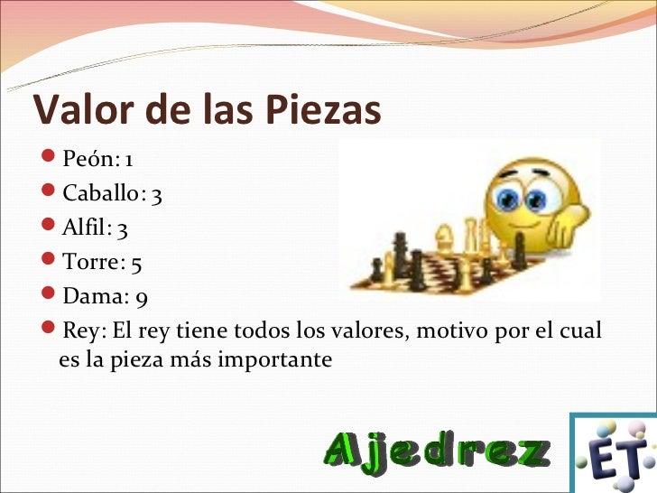 Ajedrez for Piezas de la regadera