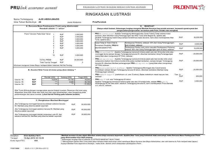 PRUlink assurance account                                                                      RINGKASAN ILUSTRASI INI BUK...