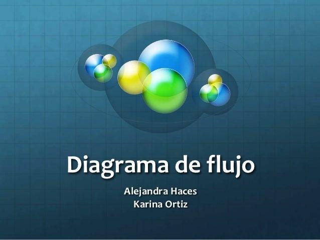 Diagrama de flujo     Alejandra Haces       Karina Ortiz