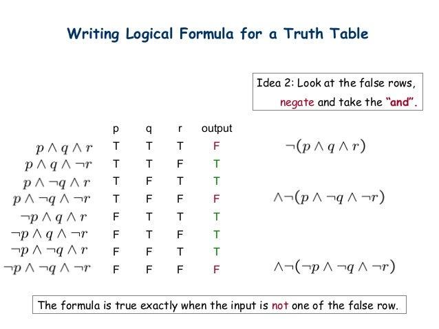free Simple Lie Algebras