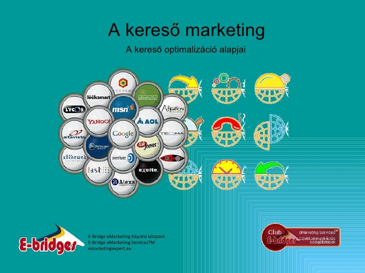 A kereső marketing A kereső optimalizáció alapjai E-Bridge eMarketing Képzési központ E-Bridge eMarketing ServicesTM emark...