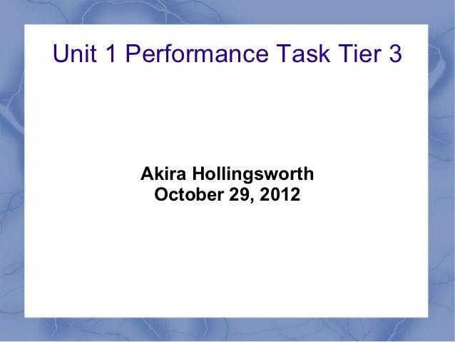 Akira's power point 2012