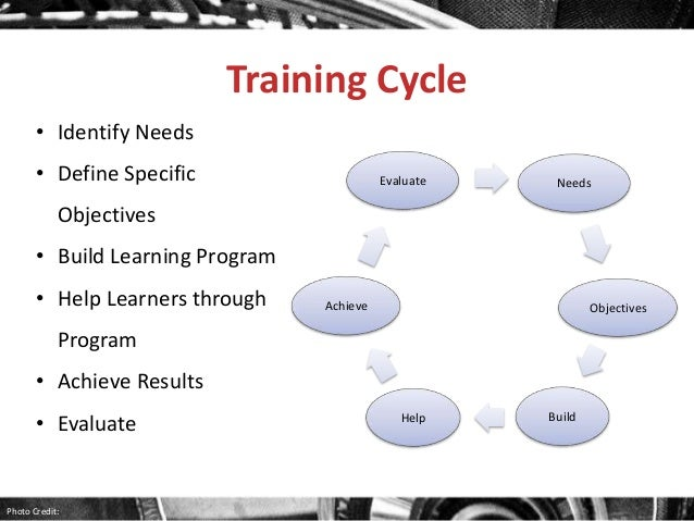 aims objectives for training
