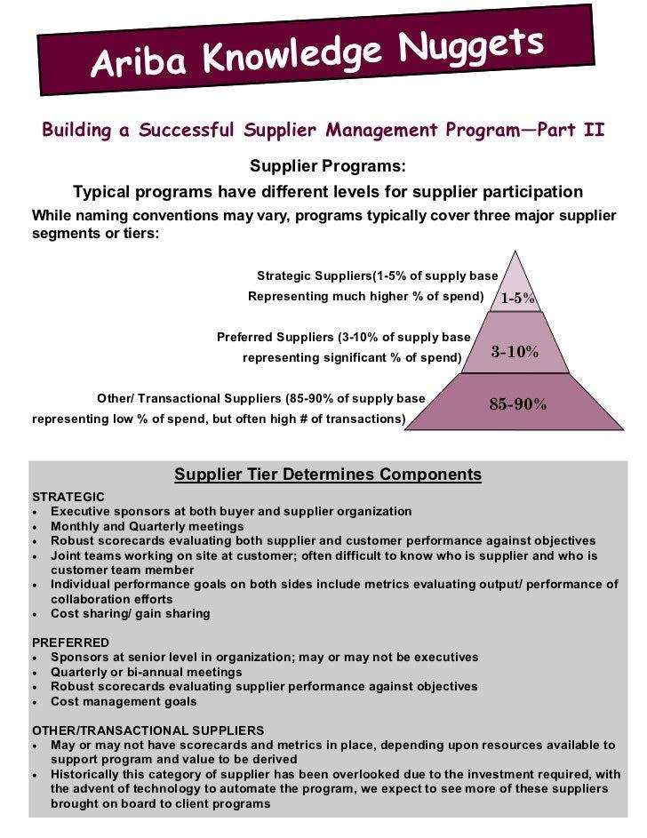 Ariba Know ledge Nuggets    Building a Successful Supplier Management Program—Part II                                    S...