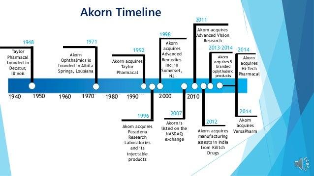 resultado de imagen para las ubicaciones Akorn