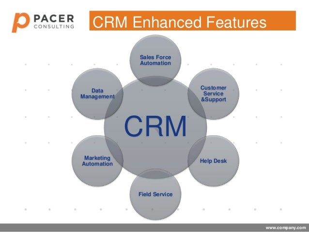 Service Automation Crm Sales Force Automation Crm