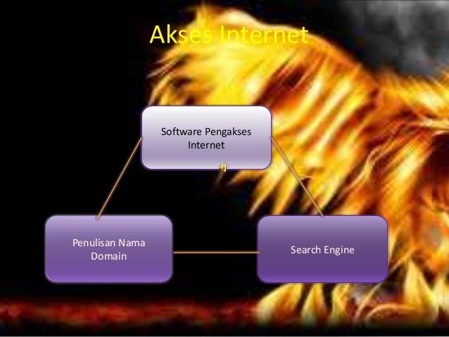 Akses Internet  Software Pengakses Internet  Penulisan Nama Domain  Search Engine