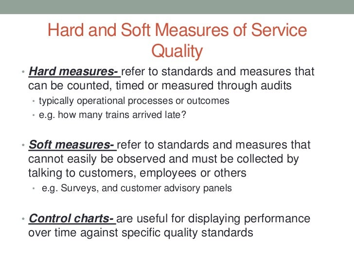 Quality of service research papers