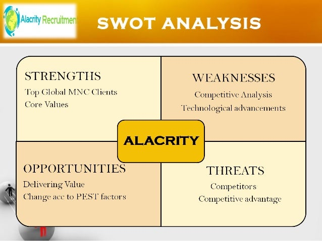 swot in recruitment Recruitment and selection case analysis and swot analysis swot analysis is a strategic planning tool used to evaluate the strengths, weaknesses, opportunities, and.