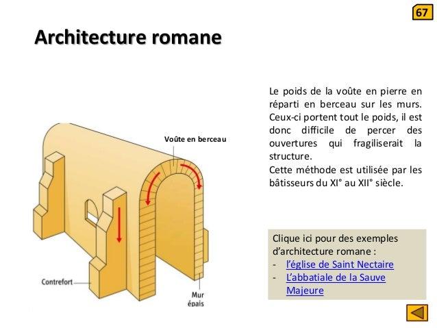 A la d couverte du moyen age en guyenne for Architecture romane definition