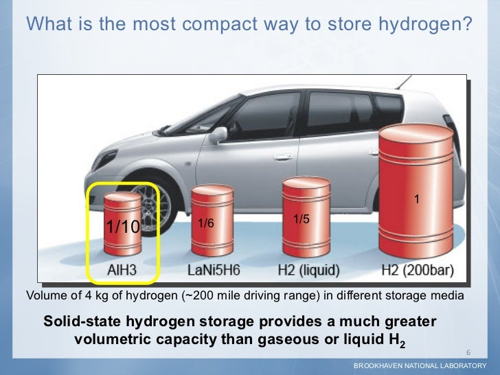 Is Hydrogen A Gas Liquid Or Solid At Room Temperature