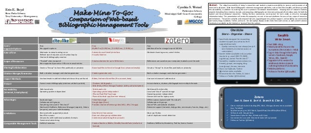 Make Mine To-Go: Comparison of Web-Based Bibliographic Management Tools