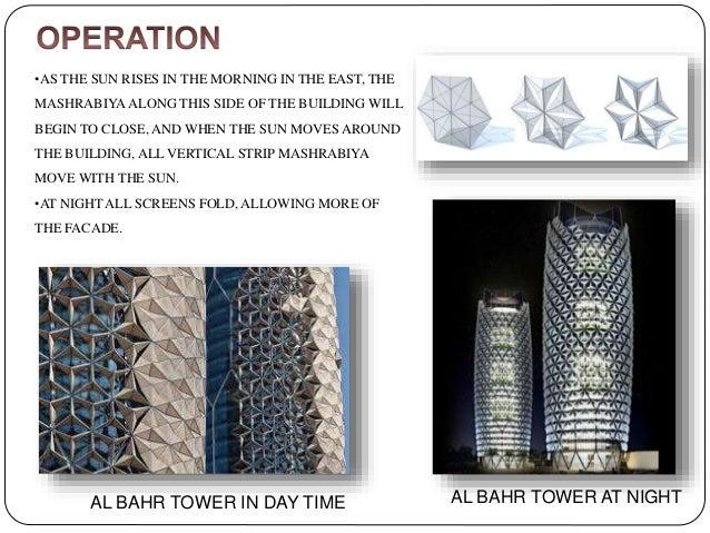 Secondary Skin Facade Architecture Building