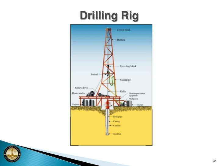 Rig Floor Elevation : Alberta energy the business of oil and gas