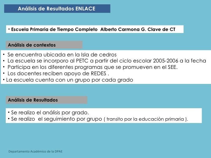 Análisis de Resultados ENLACE  <ul><li>Escuela Primaria de Tiempo Completo  Alberto Carmona G. Clave de CT  </li></ul><ul>...