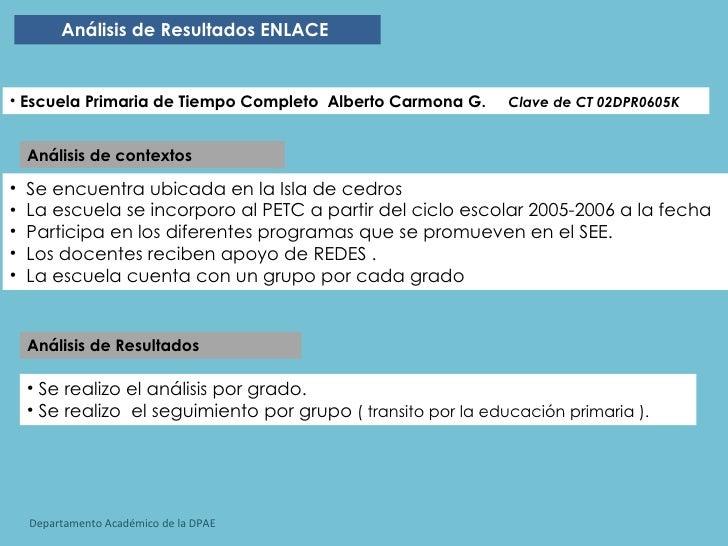 Analisis de resultados de Prueba ENLACE de Escuela Primaria de tiempo Completo Alberto Carmona G. ( Isla de Cedros )