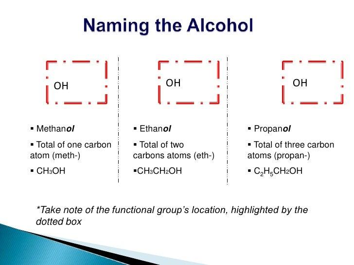 oxidation number worksheet