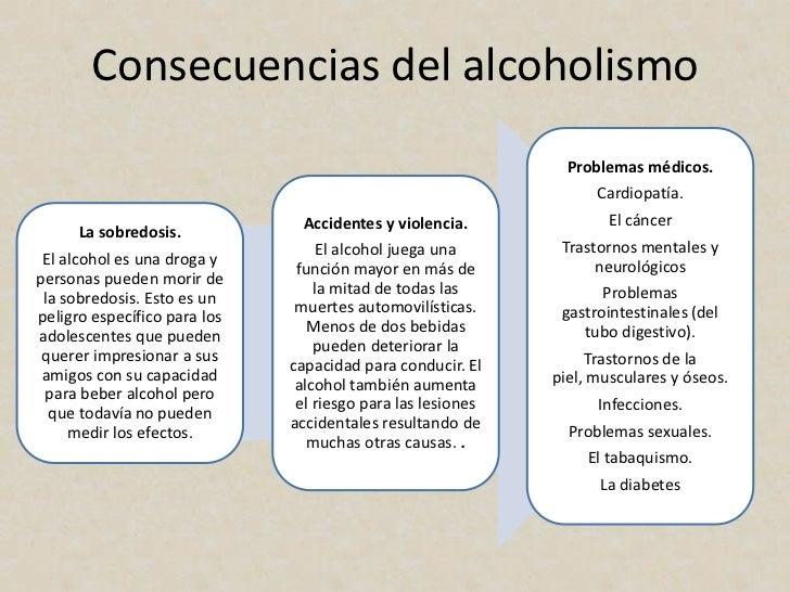 Los síntomas de la narcomanía y el alcoholismo