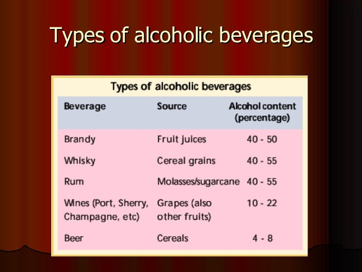 types of alcoholic beverages essay The world of alcoholic beverages has far expanded past the classic cocktails like a cosmopolitan and martini the variety of drinks found at a bar is astounding.