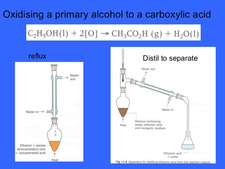 separation of a carboxylic acid A rapid hplc method for the determination of carboxylic acids in urine samples using a the chromatographic separation of carboxylic acid standards obtained on.