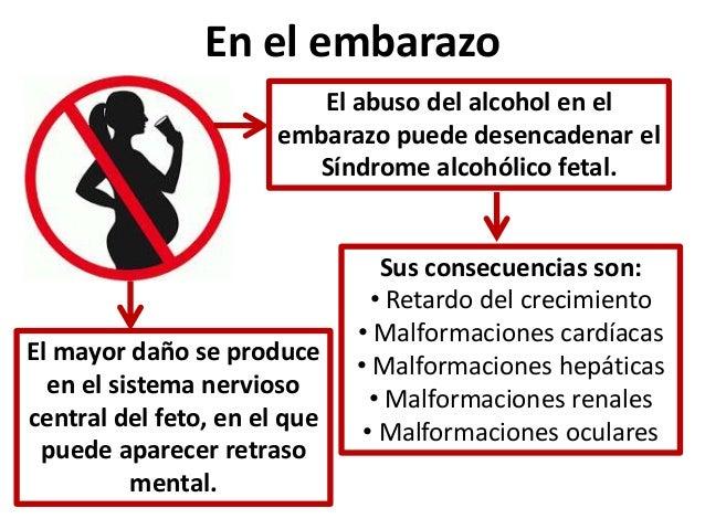 La codificación alcohólica ivanovo