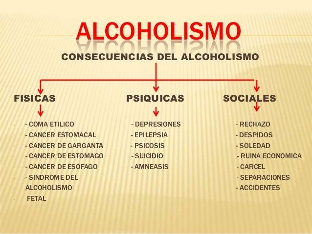 Si se curan las personas del alcoholismo