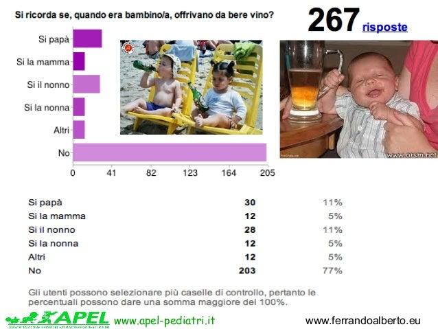 Ruolo di dottori in prevenzione di alcolismo