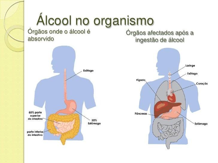 Como reduzir a dependência alcoólica em condições de casa