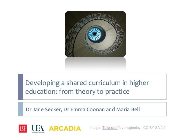 Developing a shared curriculum in higher education: from theory to practice Dr Jane Secker, Dr Emma Coonan and Maria Bell ...