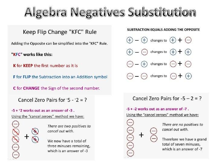 Algebra substitution worksheet grade 6