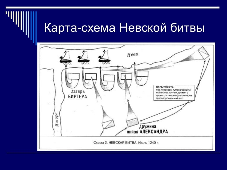 Карта-схема Невской битвы; 14.