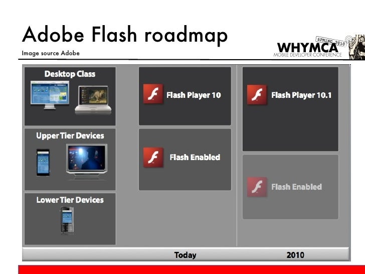 Adobe Flash Download Iphone 5