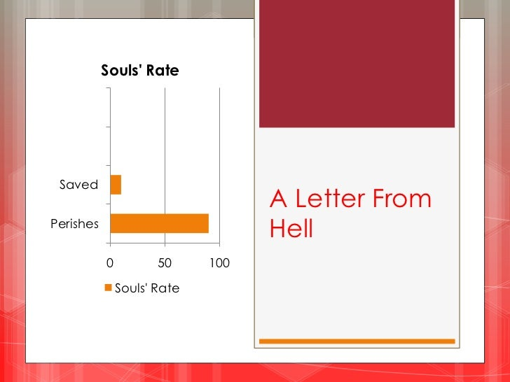 Souls Rate Saved                                   A Letter FromPerishes                                   Hell           ...