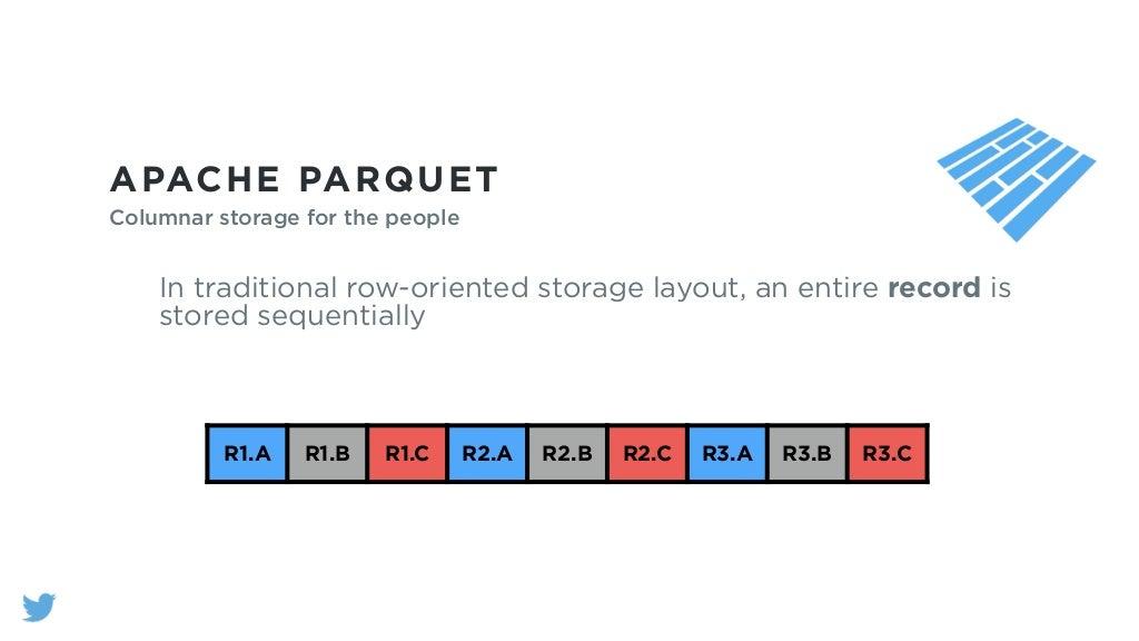 apache parquet columnar storage for With apache parquet