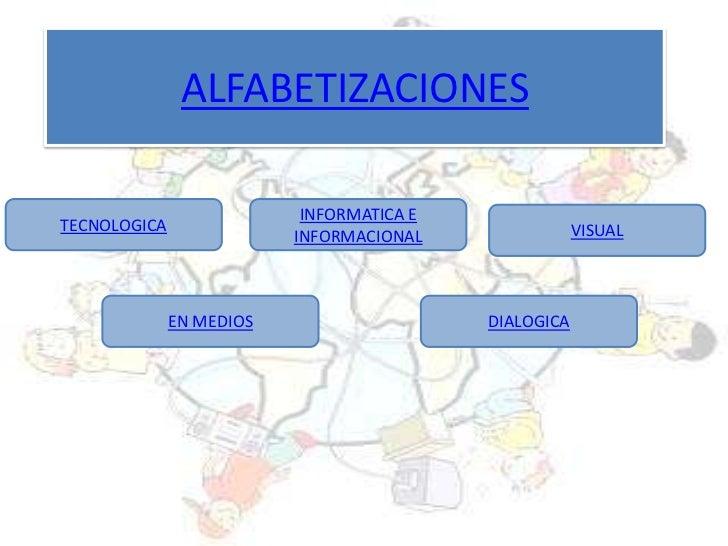 ALFABETIZACIONES                           INFORMATICA ETECNOLOGICA                                            VISUAL     ...