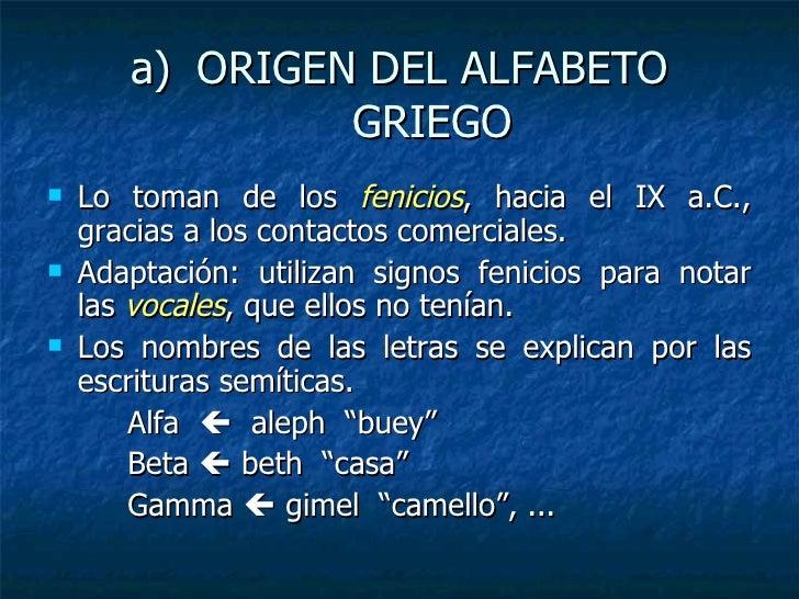 Historia del alfabeto griego for Significado de la palabra beta