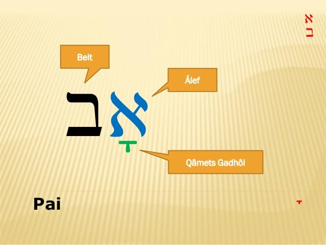 Alfabeto em Hebraico Alfabeto Hebraico ba a