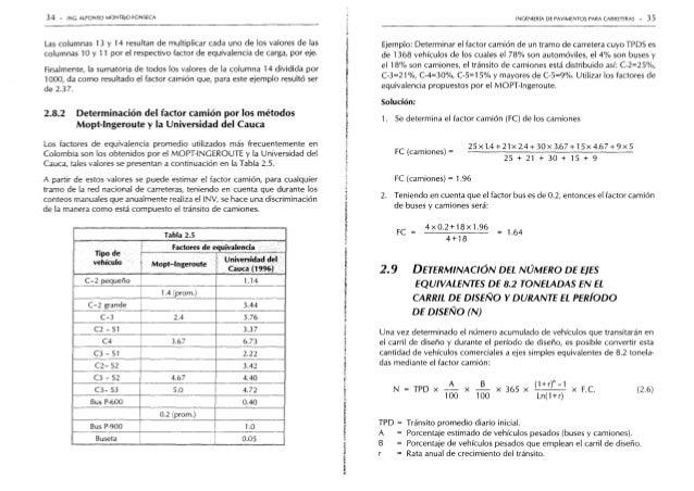 pavimentos rigidos y flexibles pdf