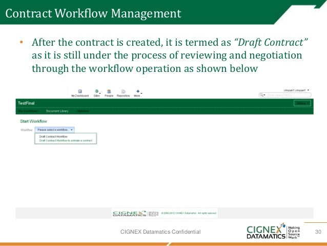 Contract Workflow Management