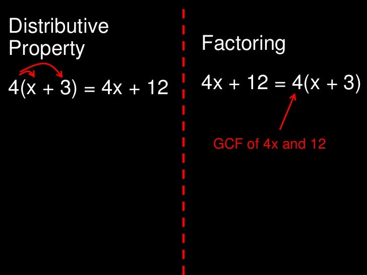DistributiveProperty<br />4(x + 3) = 4x + 12<br />Factoring<br />4x + 12 = 4(x + 3) <br />GCF of 4x and 12<br />