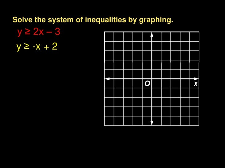 Solve the system of inequalities by graphing.<br />y ≥ 2x – 3 <br />y ≥ -x + 2 <br />Example 3-1a<br />