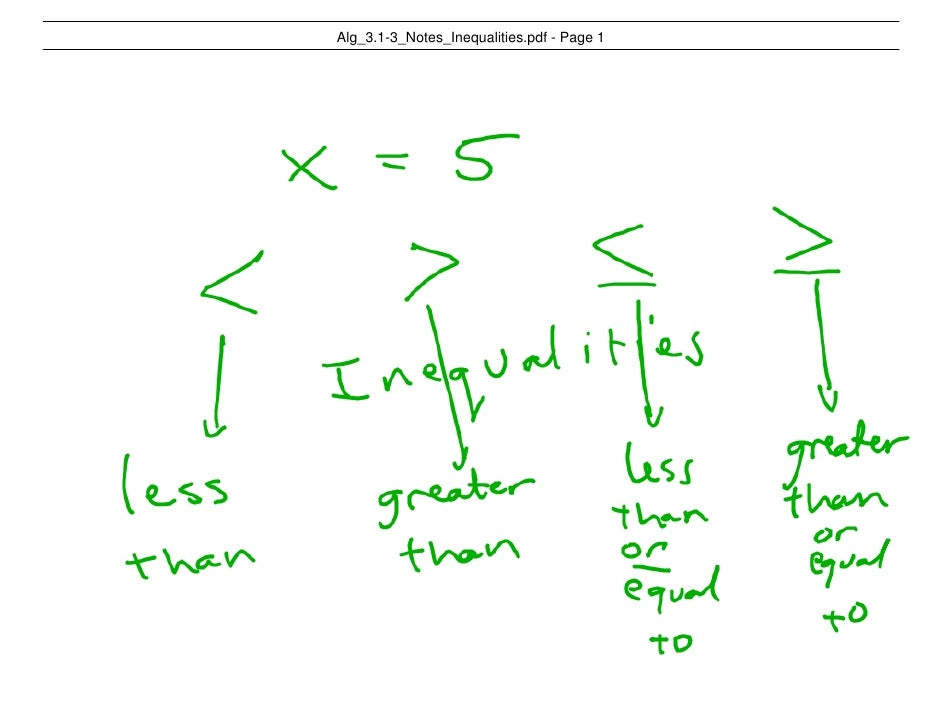 Alg 3.1 3 Notes Inequalities